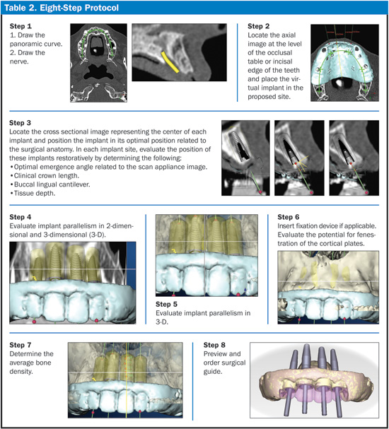 3 Phase Bone Scan Protocol. Patient is aand month after the diagnosis of three-phase diagnostic Nmi phase bone scan at one