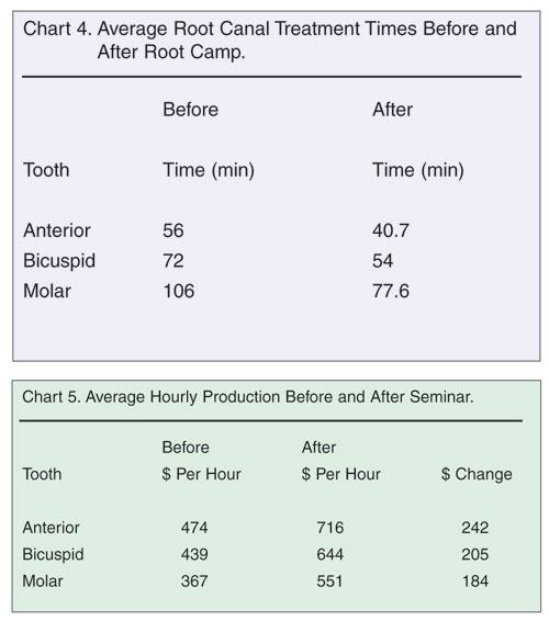 quebec dental fee guide 2014