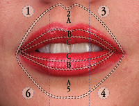 BOTOX Cosmetic for Lip and Perioral Enhancement | Dentistry