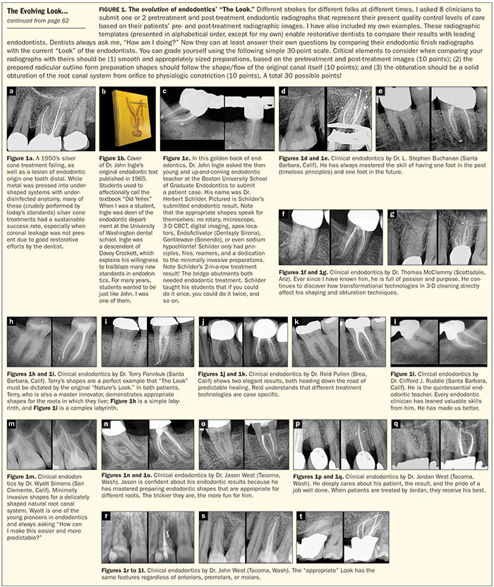The Evolving Look of 'The Look' | Dentistry Today